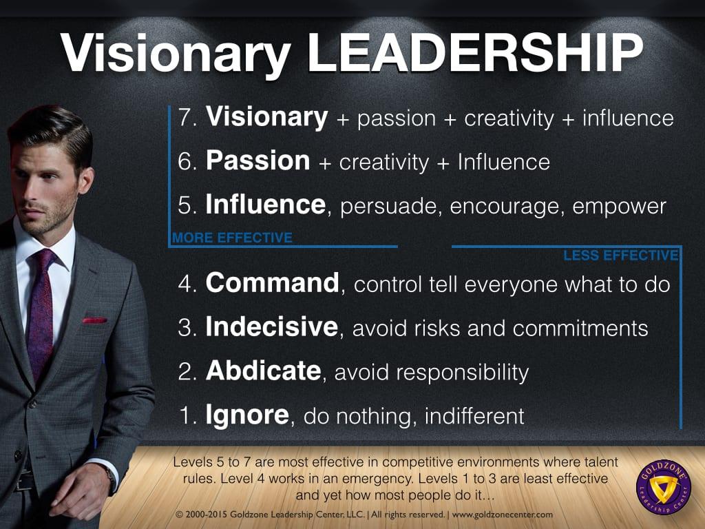 Visionary Leadership-7-6-15.001